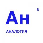 Фокусы языка Аналогия